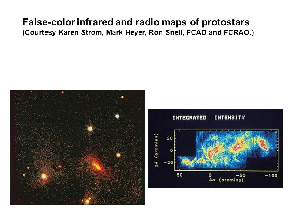 False-color infrared and radio maps of protostars