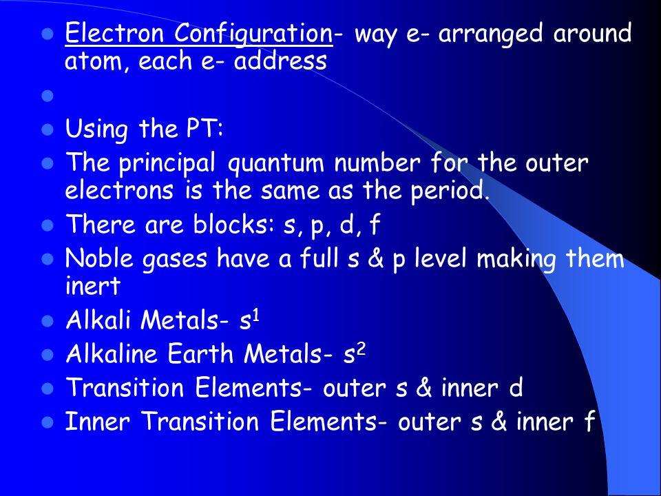 Electron Configuration- way e- arranged around atom, each e- address