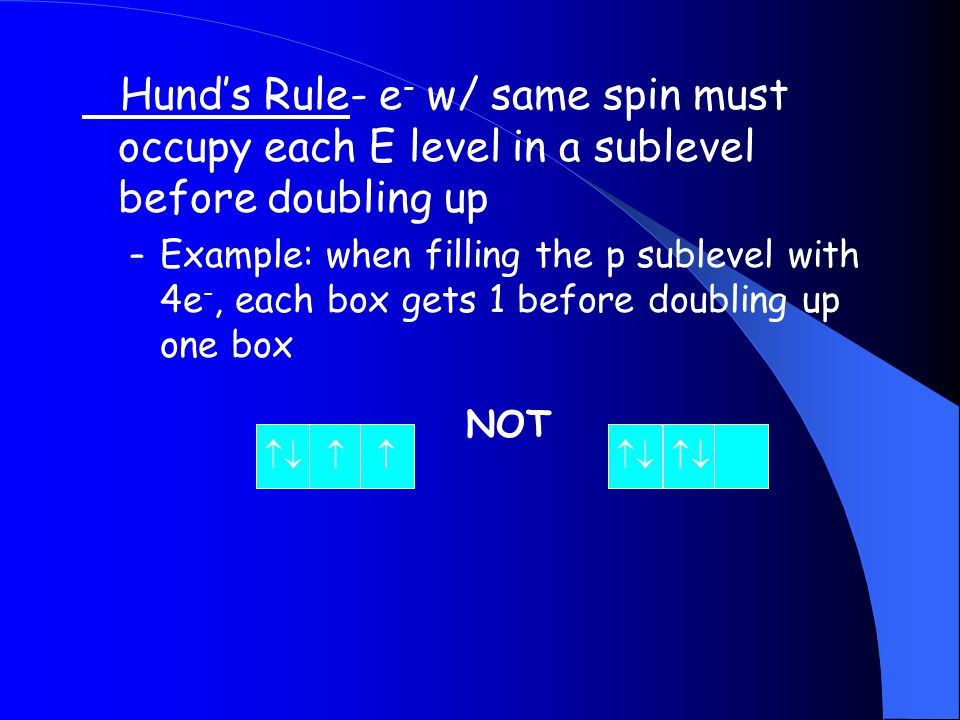 Hund's Rule- e- w/ same spin must occupy each E level in a sublevel before doubling up