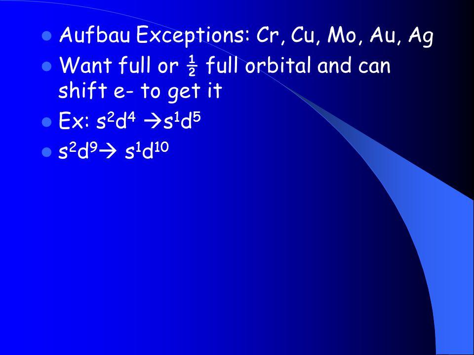 Aufbau Exceptions: Cr, Cu, Mo, Au, Ag