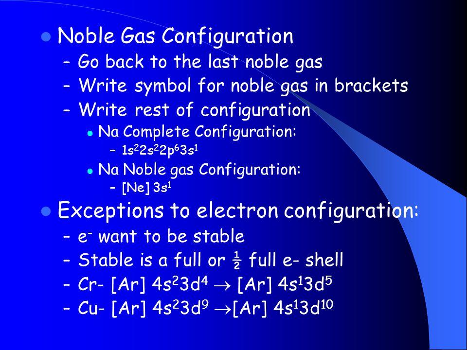 Noble Gas Configuration