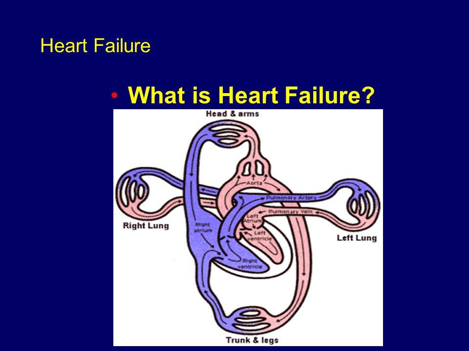 Heart Failure What is Heart Failure