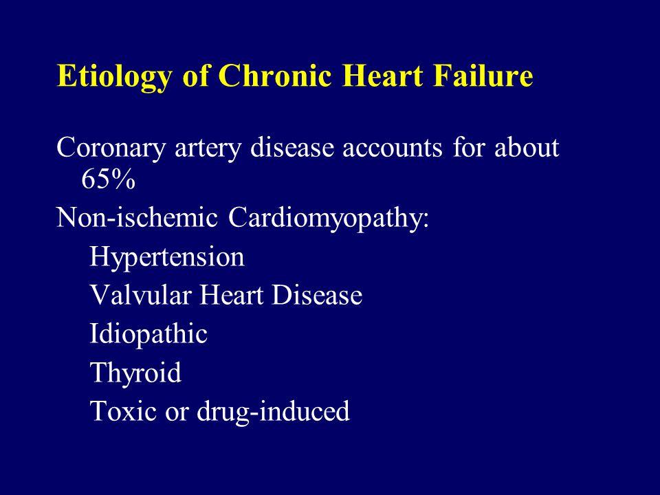 Etiology of Chronic Heart Failure