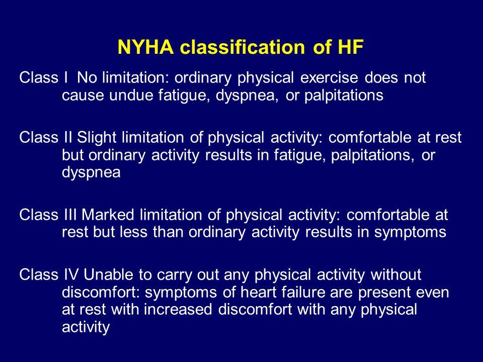 NYHA classification of HF