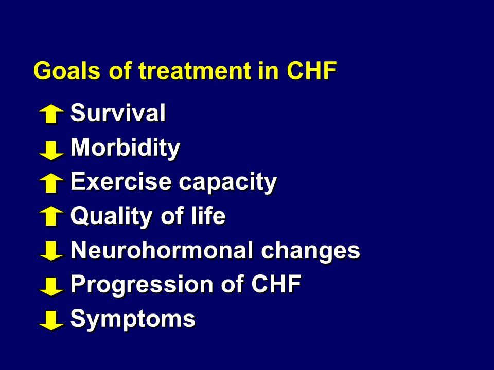 Goals of treatment in CHF