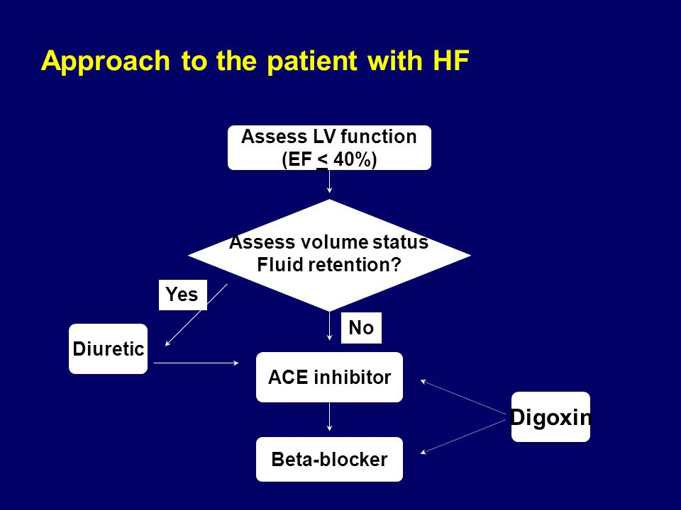 Approach to the patient with HF