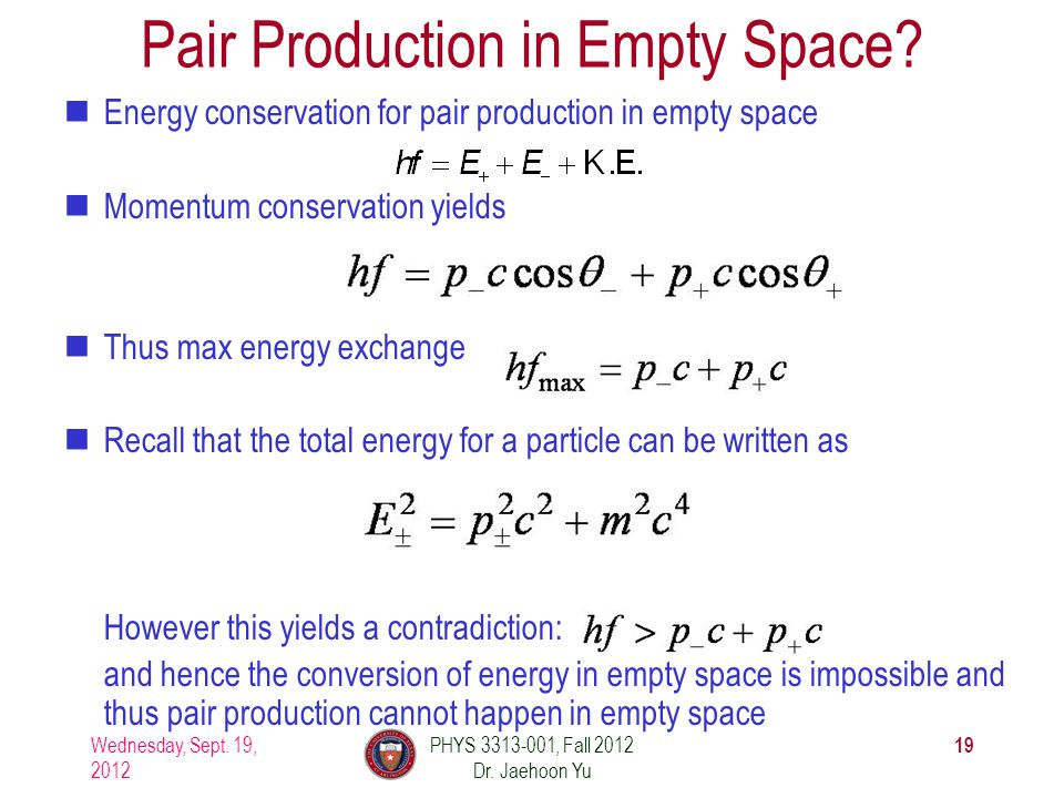 Pair Production in Empty Space