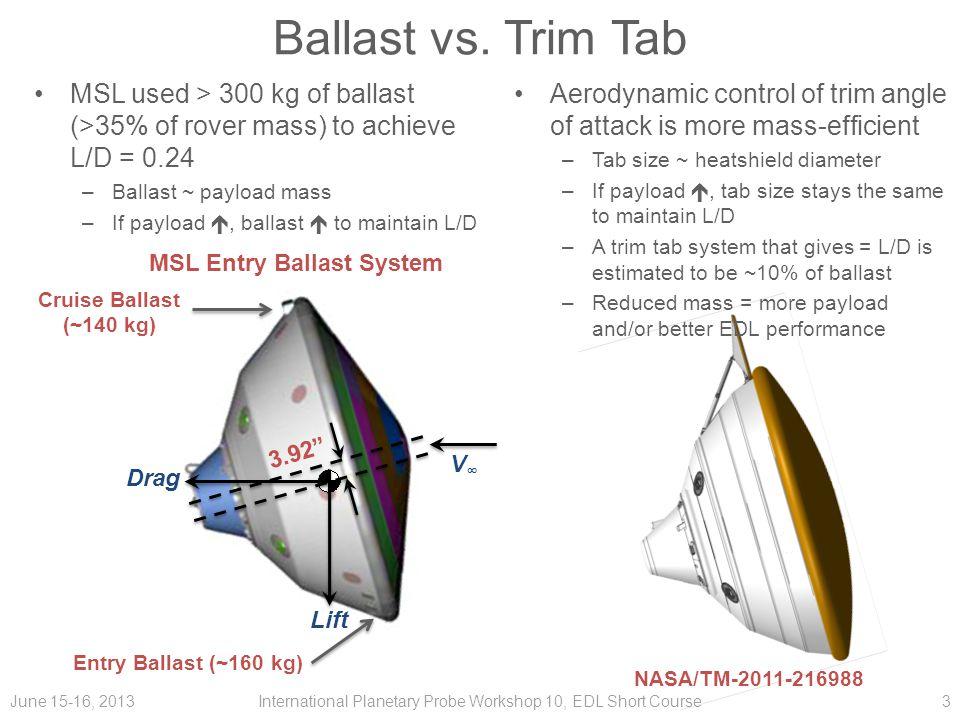 MSL Entry Ballast System