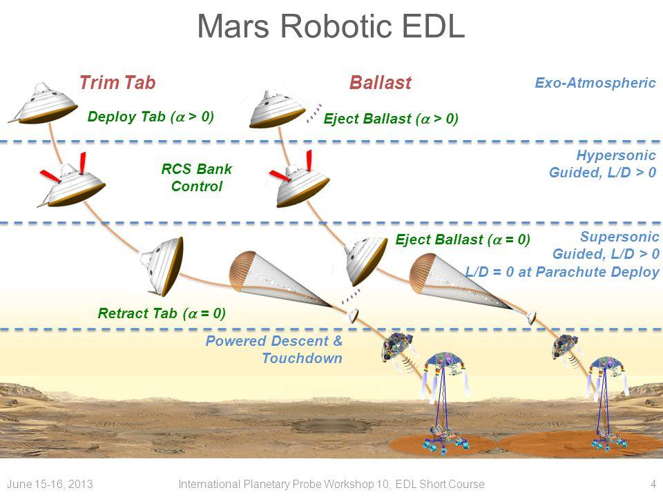 International Planetary Probe Workshop 10, EDL Short Course