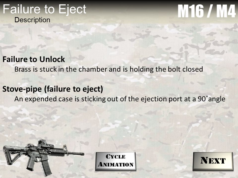 M16 / M4 Failure to Eject Next Failure to Unlock