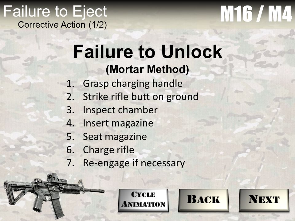 M16 / M4 Failure to Unlock Failure to Eject Back Next (Mortar Method)