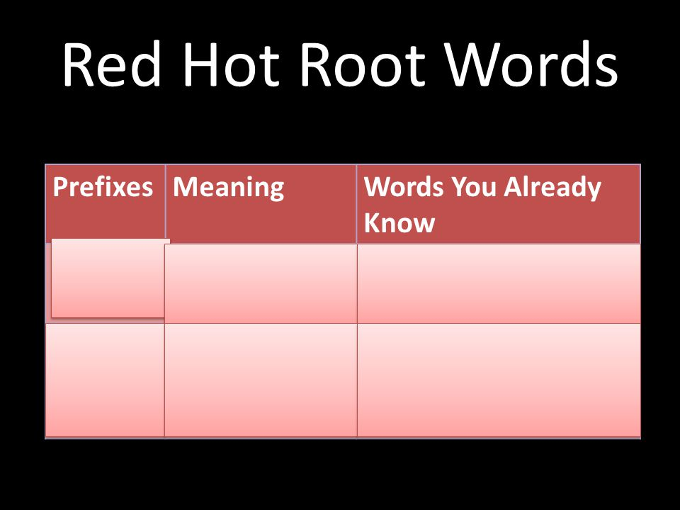 Red Hot Root Words Prefixes Meaning Words You Already Know