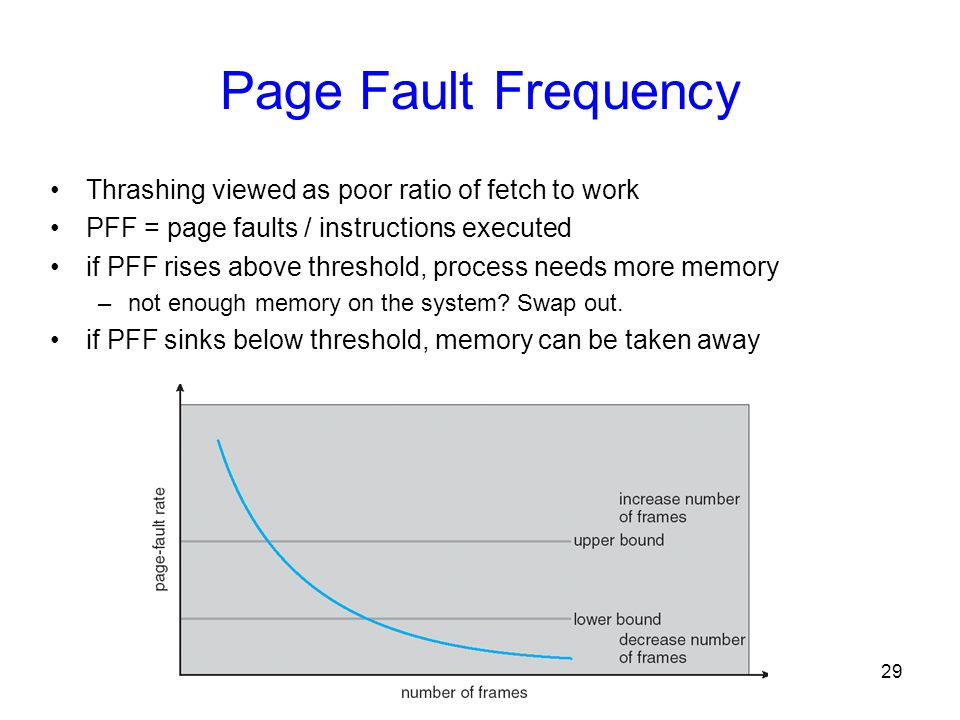 Page Fault Frequency Thrashing viewed as poor ratio of fetch to work