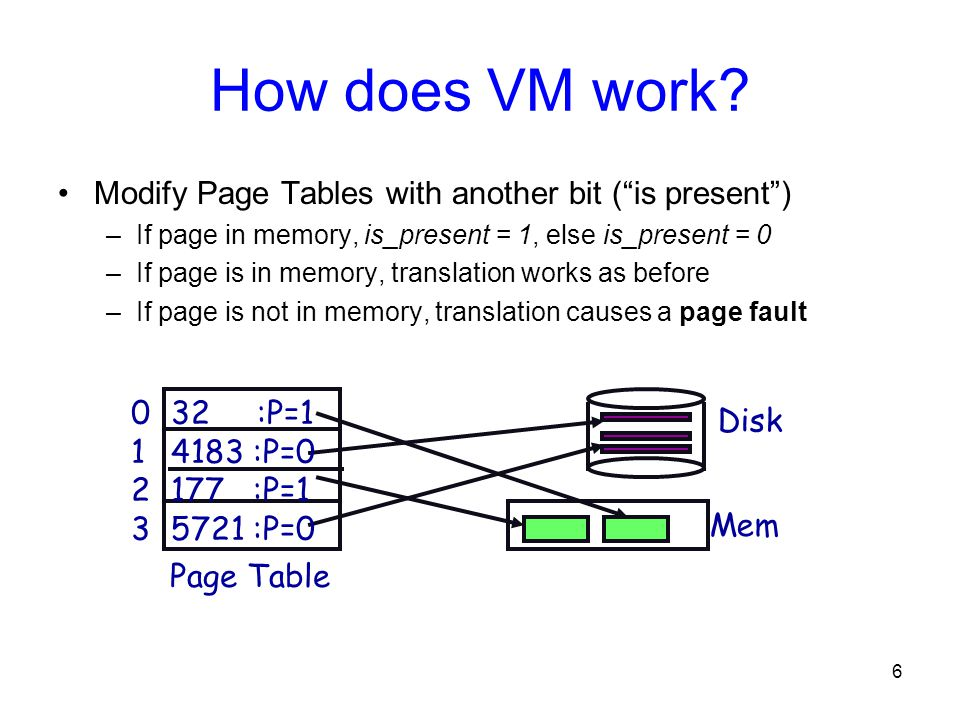 How does VM work Modify Page Tables with another bit ( is present ) 1
