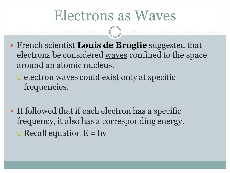 Electrons as Waves French scientist Louis de Broglie suggested that electrons be considered waves confined to the space around an atomic nucleus.