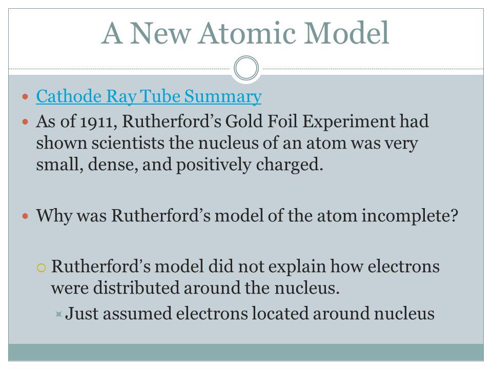 A New Atomic Model Cathode Ray Tube Summary
