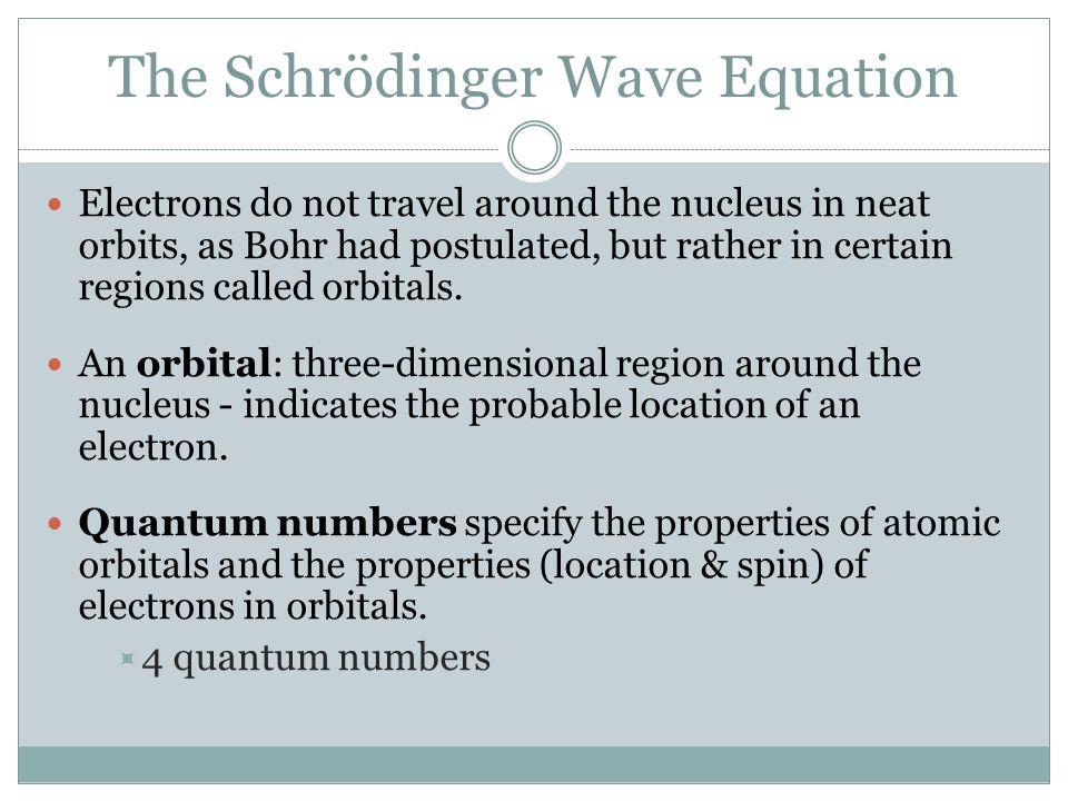 The Schrödinger Wave Equation