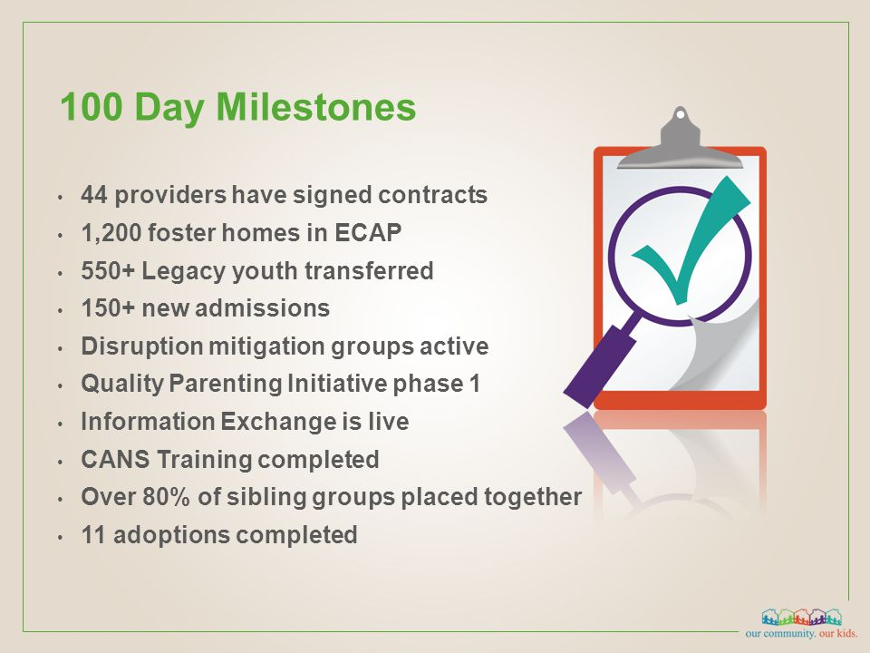 100 Day Milestones 44 providers have signed contracts