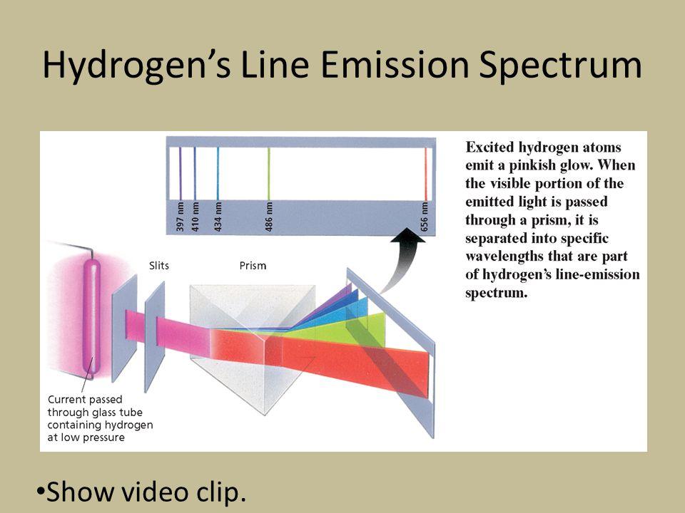 Hydrogen's Line Emission Spectrum