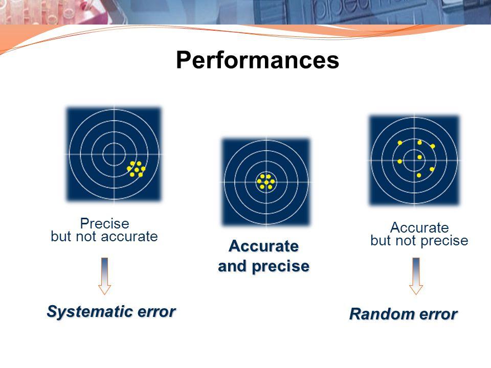 Performances Accurate and precise Systematic error Random error