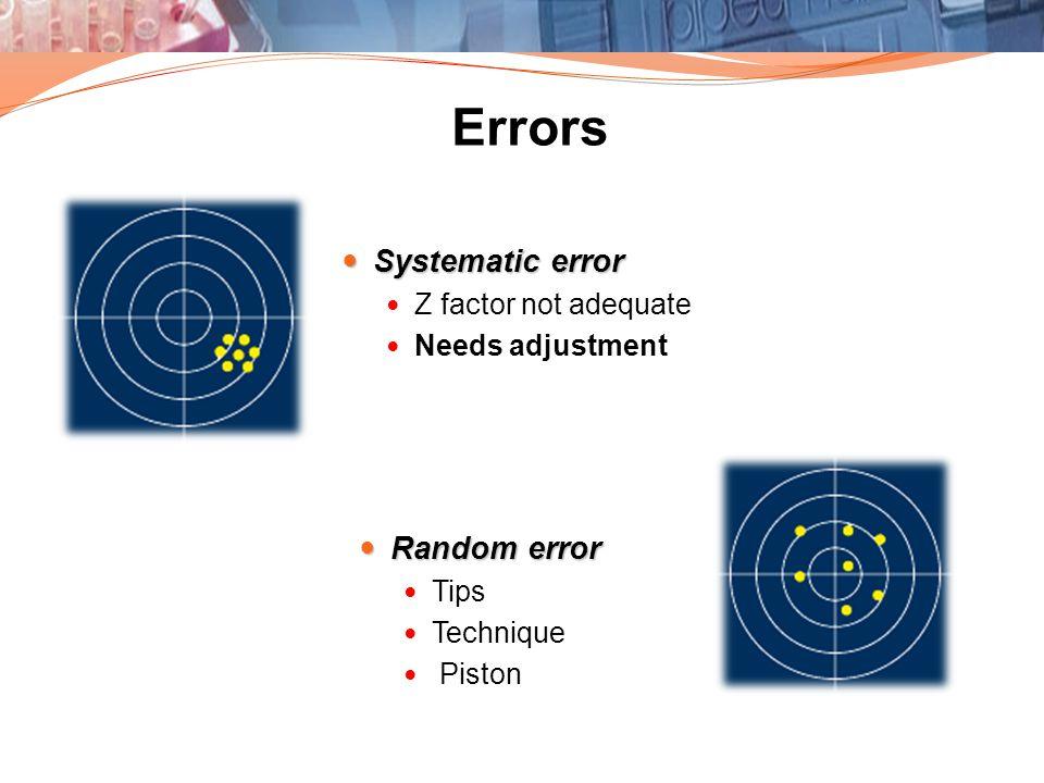 Errors Systematic error Random error Z factor not adequate