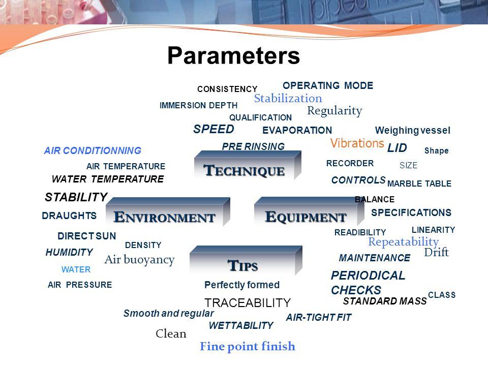 Parameters TECHNIQUE ENVIRONMENT EQUIPMENT TIPS Stabilization