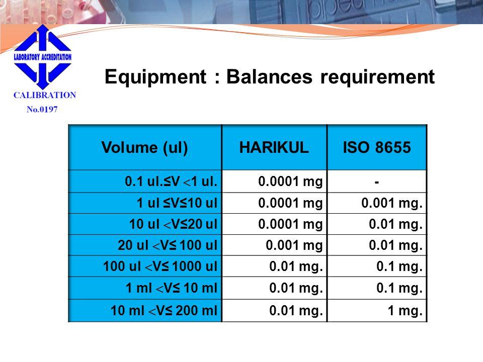 Equipment : Balances requirement