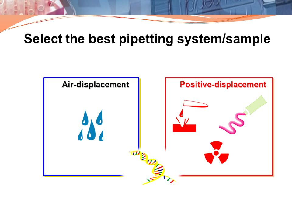 Select the best pipetting system/sample