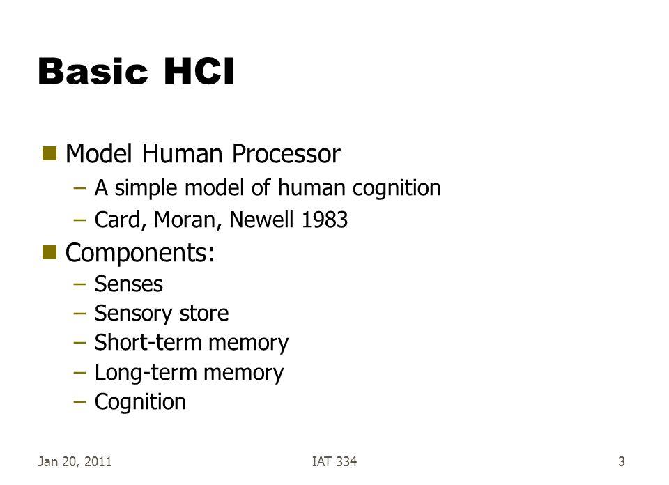 Basic HCI Model Human Processor Components: