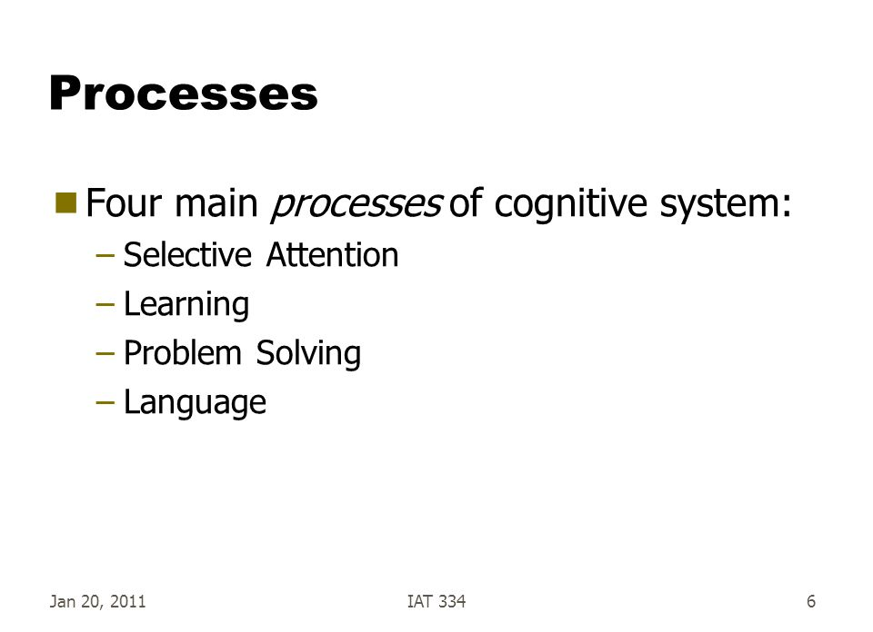 Processes Four main processes of cognitive system: Selective Attention
