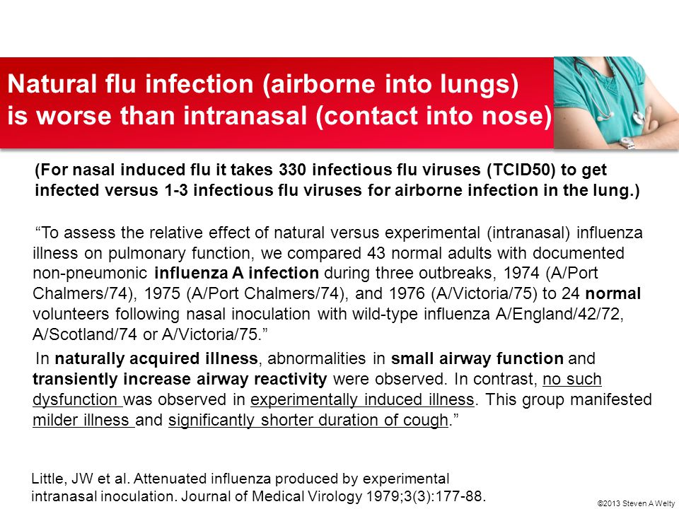 Natural flu infection (airborne into lungs) is worse than intranasal (contact into nose)