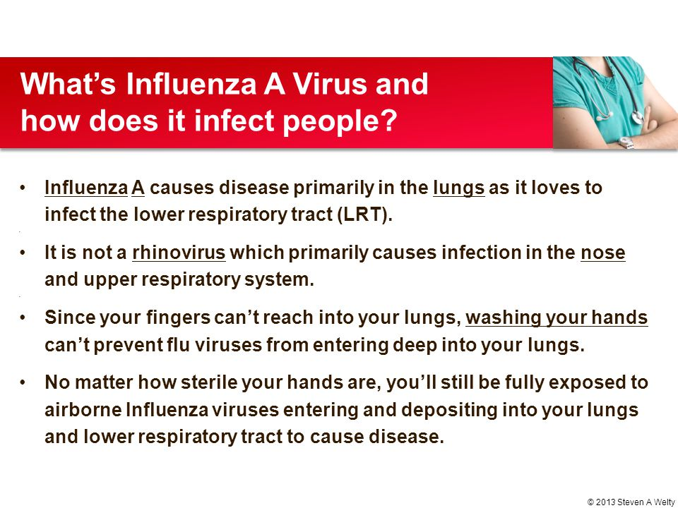 What's Influenza A Virus and how does it infect people