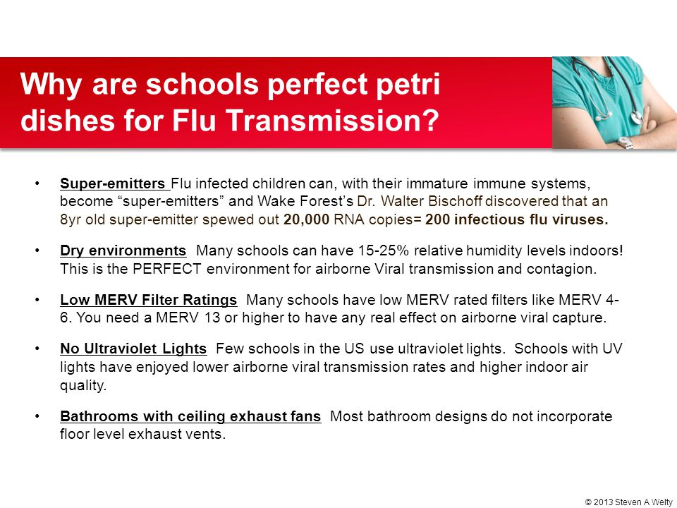 Why are schools perfect petri dishes for Flu Transmission
