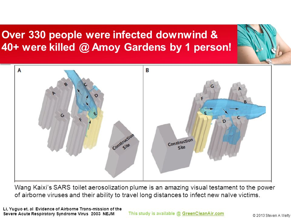 Over 330 people were infected downwind & 40+ were killed @ Amoy Gardens by 1 person!