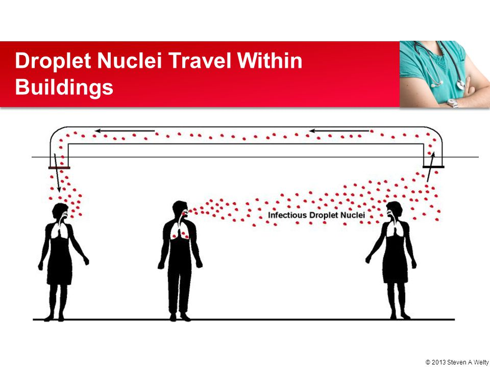 Droplet Nuclei Travel Within Buildings