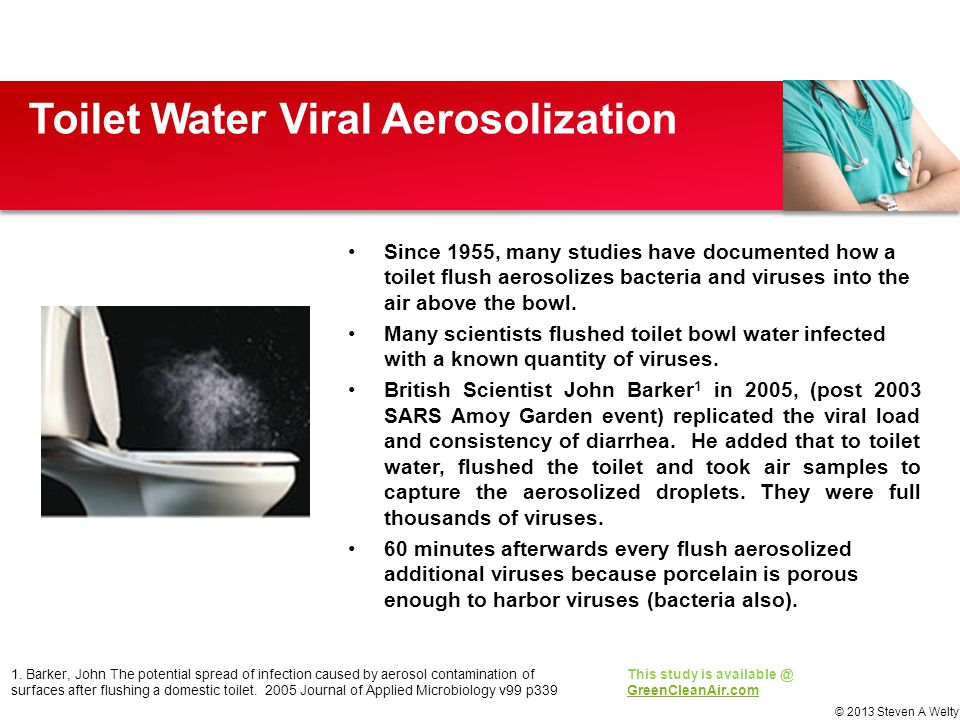 Toilet Water Viral Aerosolization
