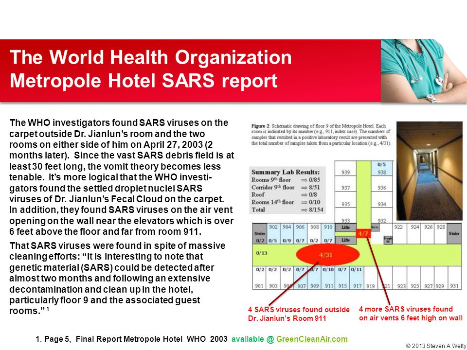 The World Health Organization Metropole Hotel SARS report