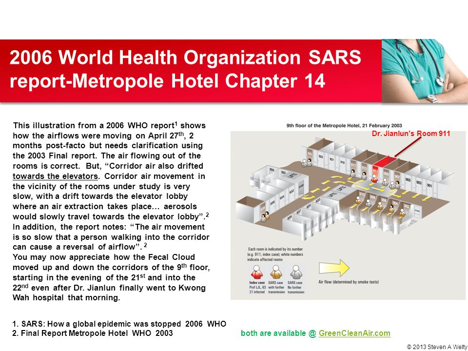 2006 World Health Organization SARS report-Metropole Hotel Chapter 14