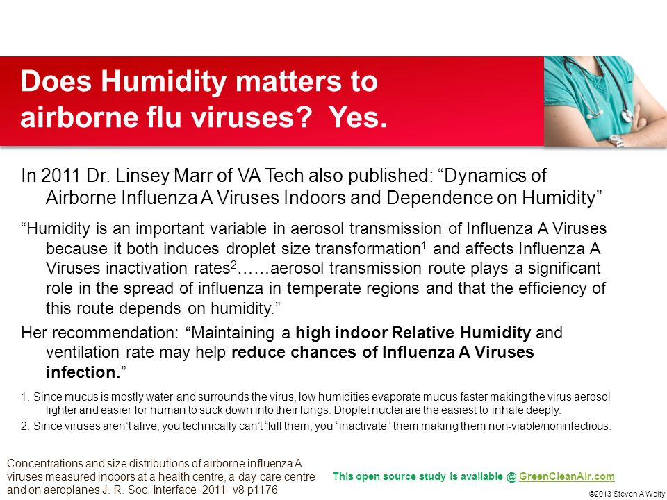 Does Humidity matters to airborne flu viruses Yes.