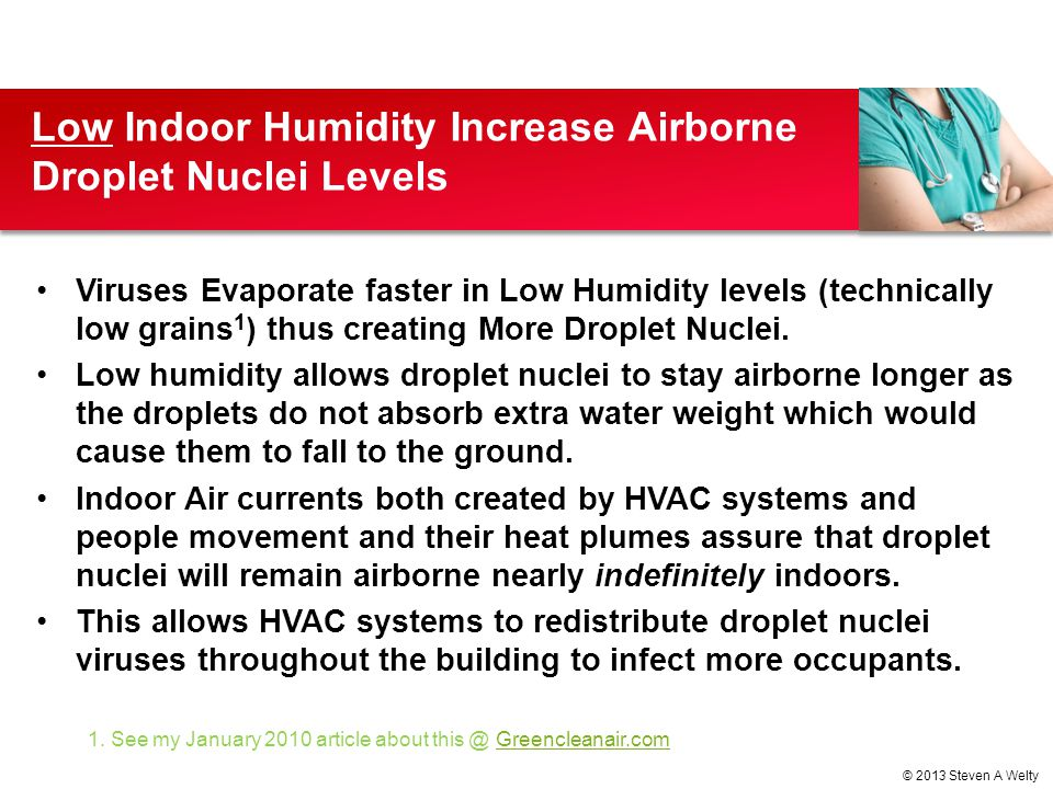 Low Indoor Humidity Increase Airborne Droplet Nuclei Levels