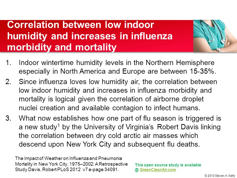 Correlation between low indoor humidity and increases in influenza morbidity and mortality
