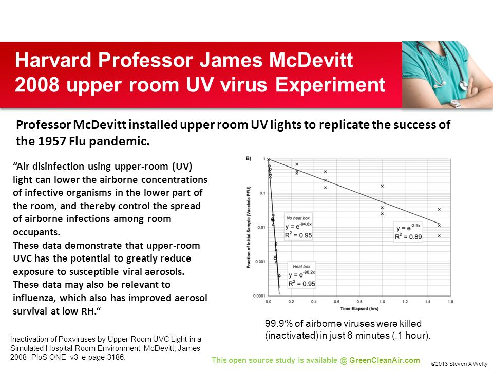 Harvard Professor James McDevitt 2008 upper room UV virus Experiment