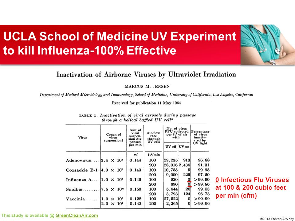 UCLA School of Medicine UV Experiment to kill Influenza-100% Effective