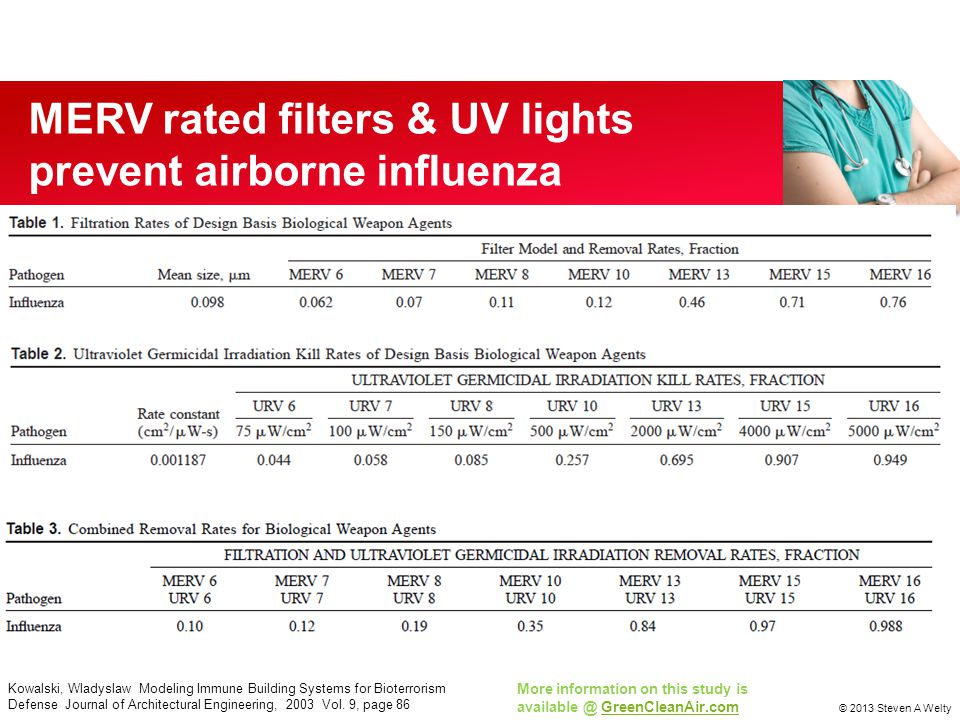 MERV rated filters & UV lights prevent airborne influenza
