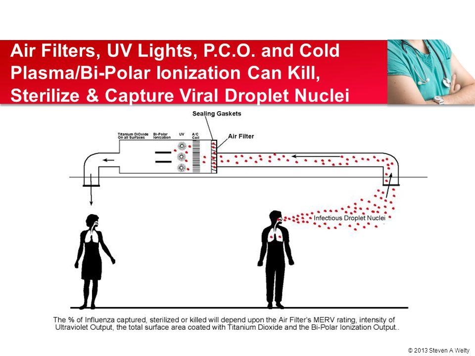 Air Filters, UV Lights, P. C. O
