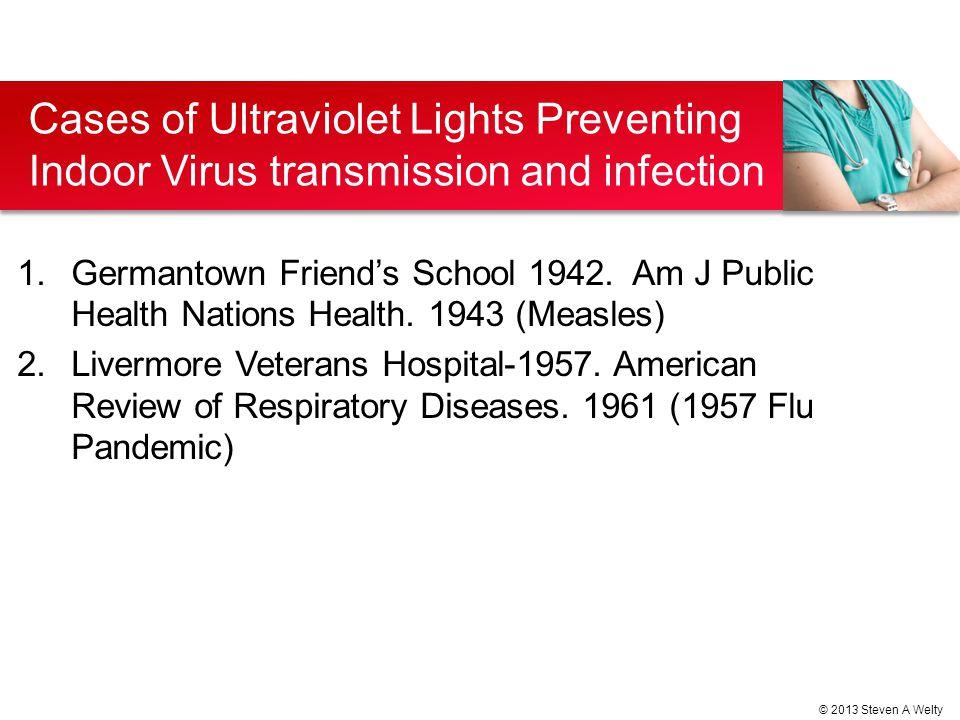 Cases of Ultraviolet Lights Preventing Indoor Virus transmission and infection