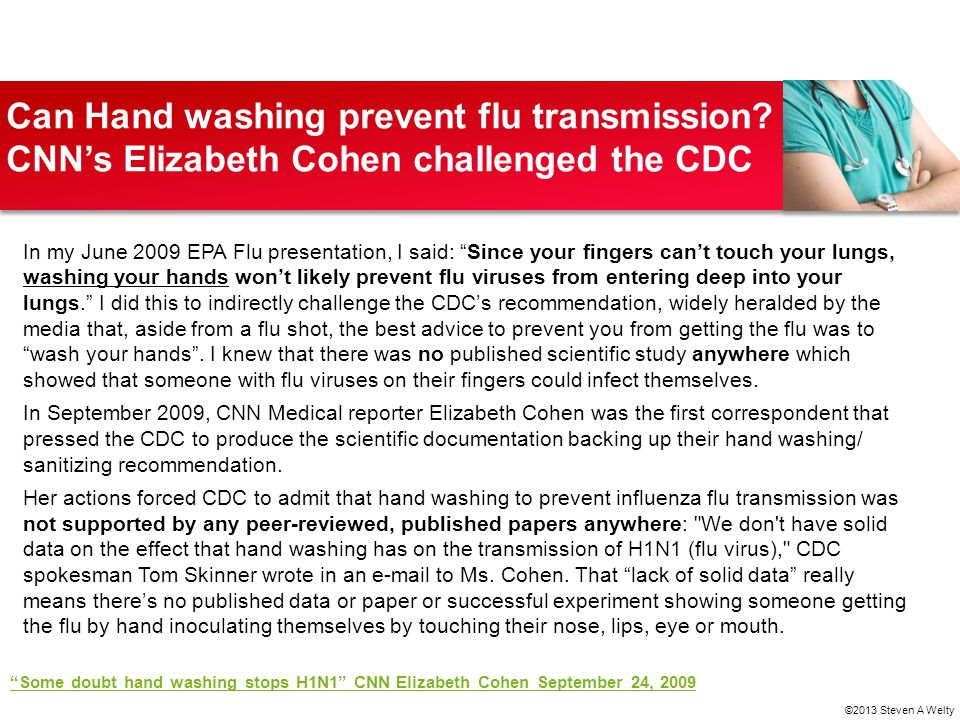Can Hand washing prevent flu transmission