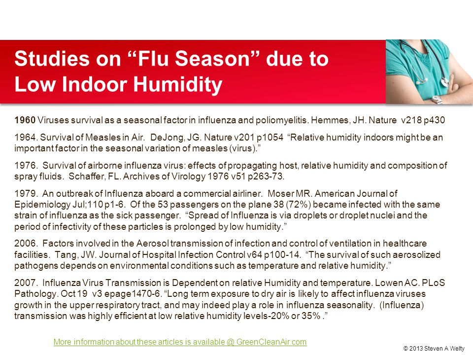 Studies on Flu Season due to Low Indoor Humidity
