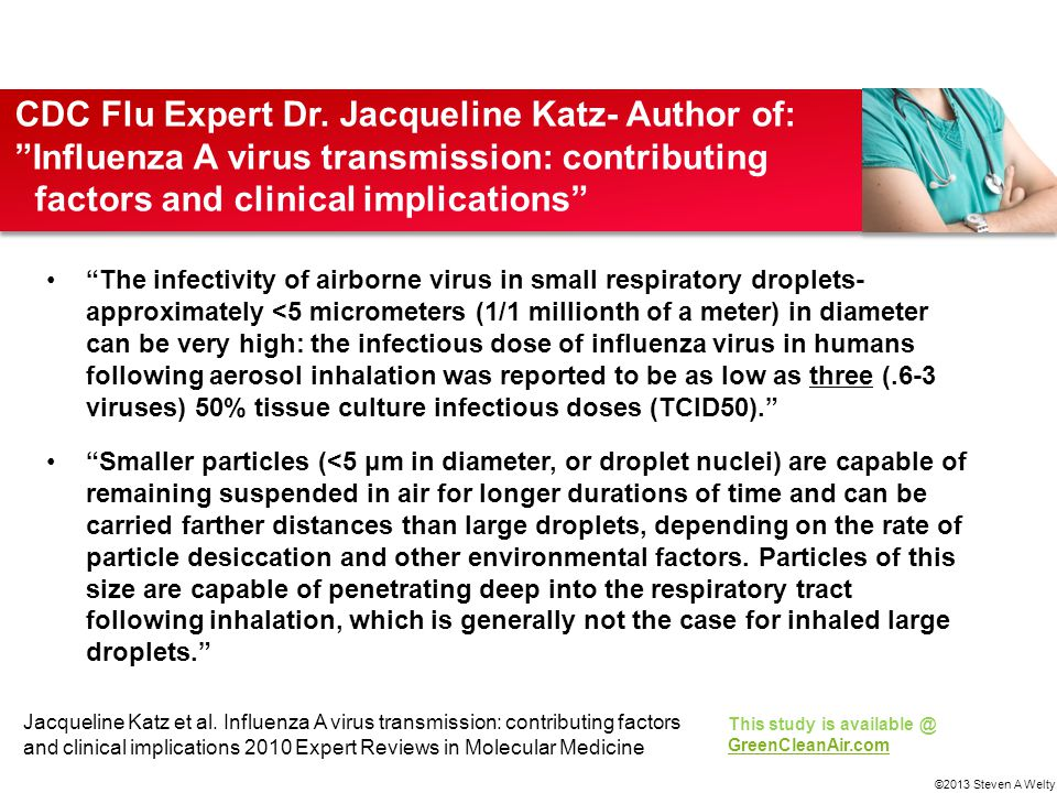 CDC Flu Expert Dr. Jacqueline Katz- Author of: Influenza A virus transmission: contributing factors and clinical implications clinical implications