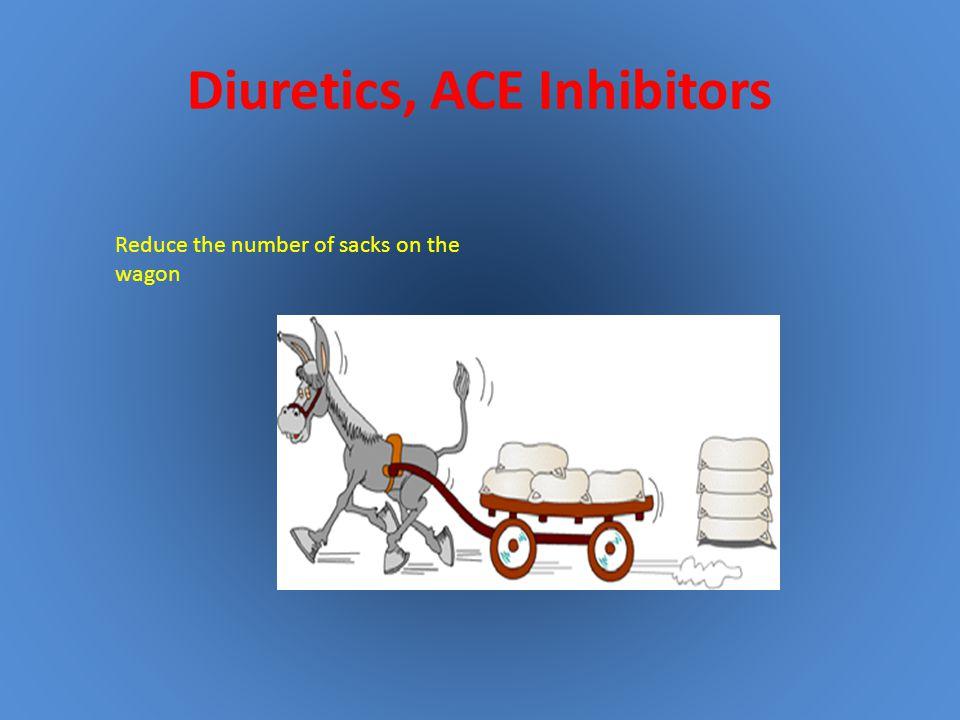 Diuretics, ACE Inhibitors